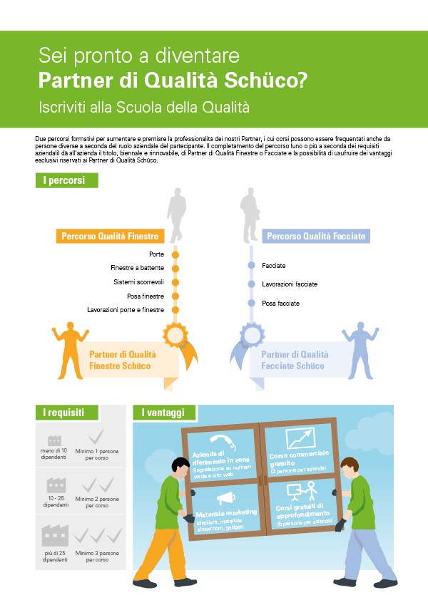 Infografica Diventare Partner di Qualit Schco