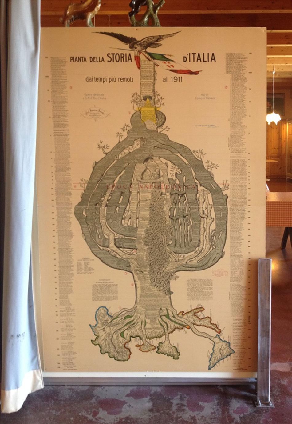 infografica pianta della storia d'Italia